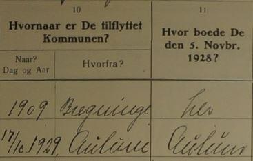 10017U-01 Mandtalsliste 1929 Maren Jørgensen